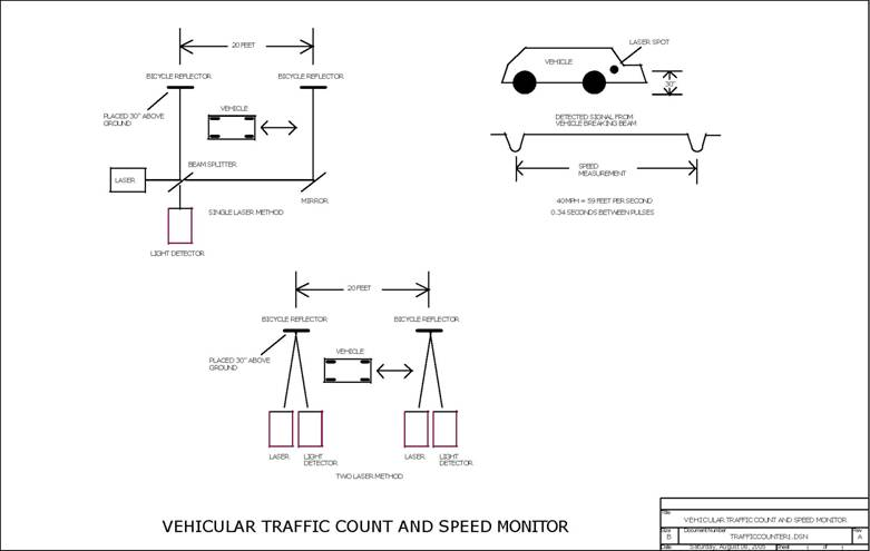 Circuit Vehicular Traffic Count and Speed Monitor designed by David A. Johnson, P.E.