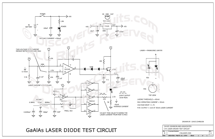 Circuit Modulated Laser Light Source